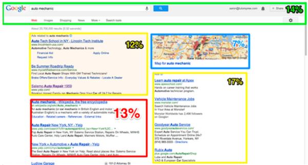 Sur une page google (au dessus de la ligne de flotaison) on a seulement 13% de resultats naturels tout le reste c'est des liens pour google. Le plus beau c'est que tout le monde adore la marque. Si tu fais un parallele (rapide) avec une chaine de TV francaise, elle diffuse environ sur 1h de temps que 11% de publicité et elles ont des images de marque tres negatives.