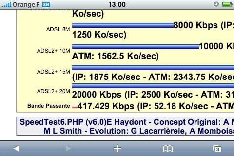 Speedtest iPhone 3G 512k
