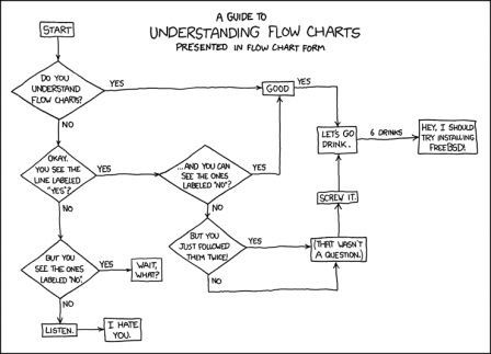 flow_charts.png