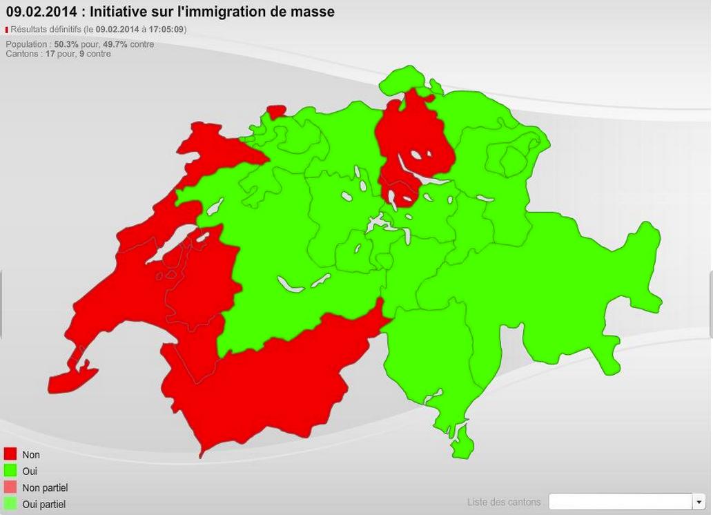Réfléxions d'un Français après le vote suisse sur les quotas d'immigration