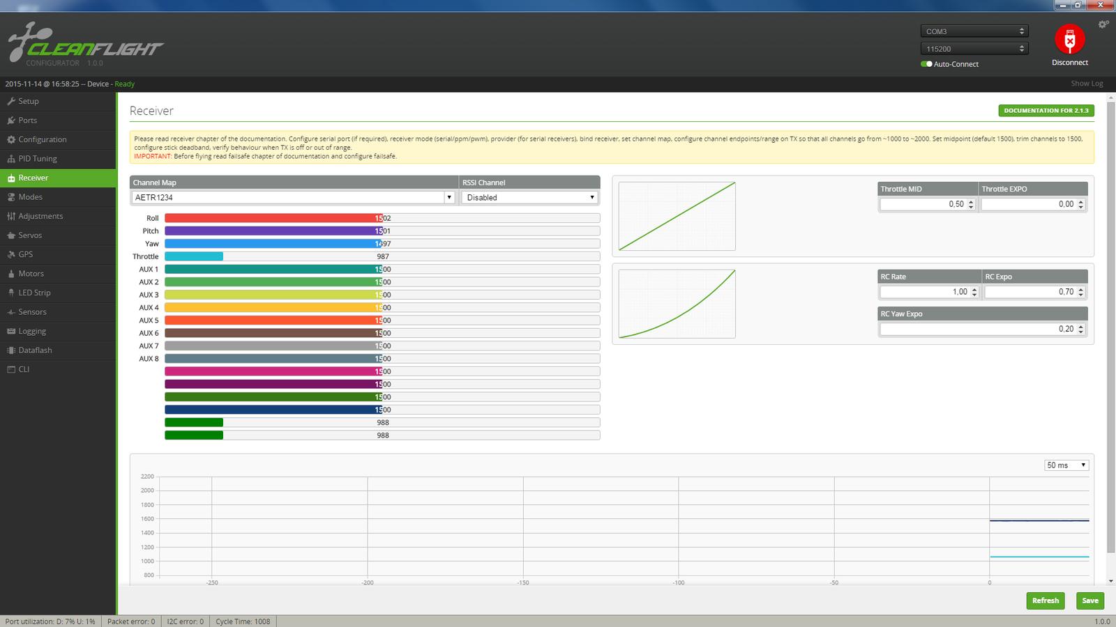Betaflight 2.1.2