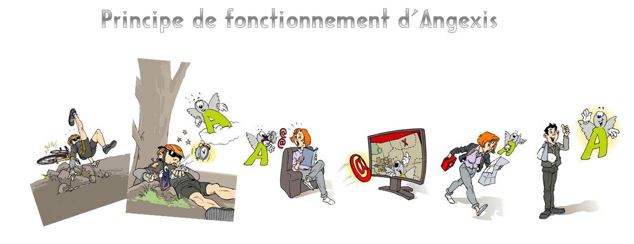 Images tirés sur site http://www.angexis.com/fr