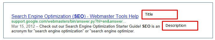 The Part of a SERP (Search Engine Results Page) Listing