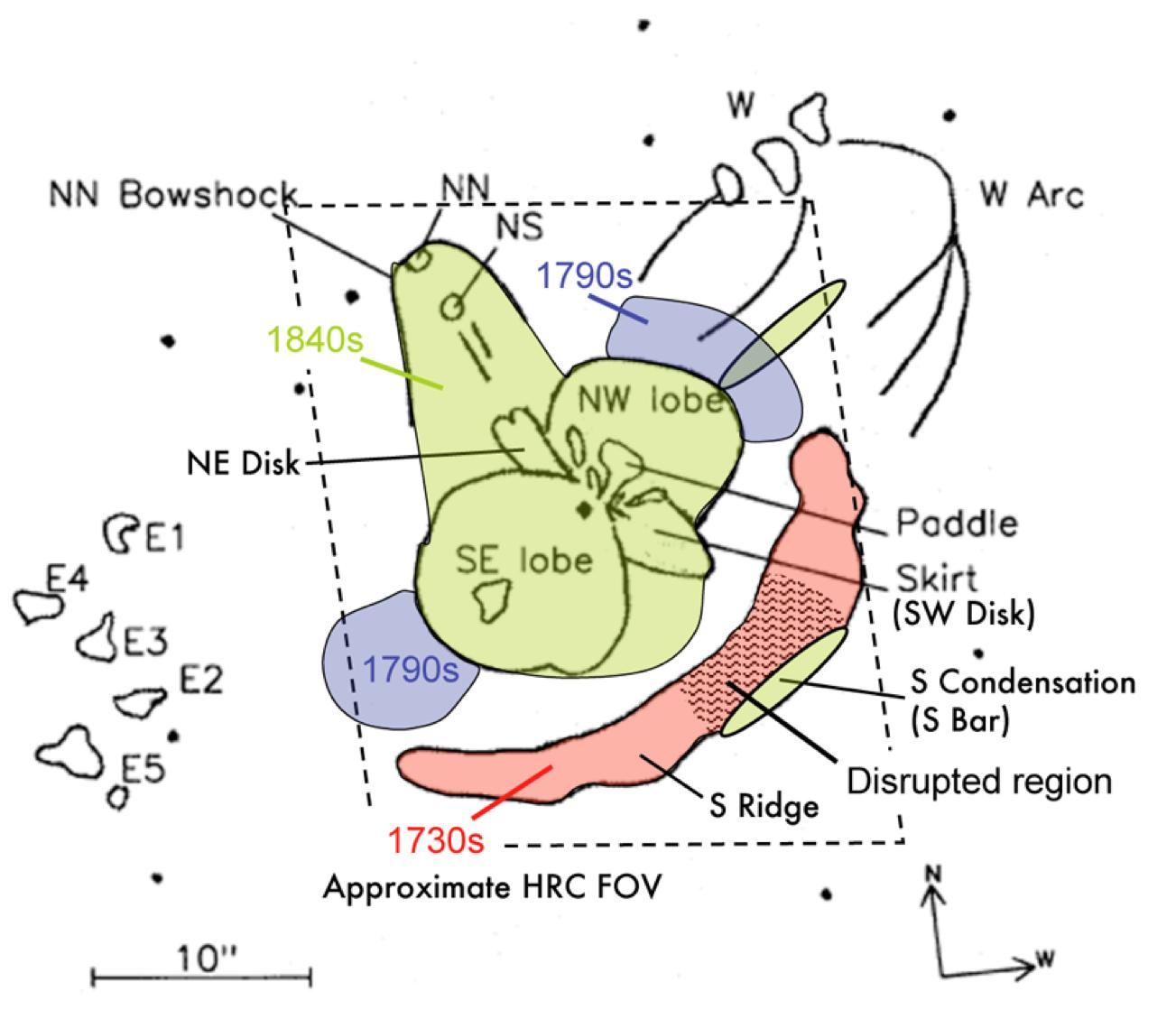 """Schema delle principali strutture dell'Homunculus e degli <i>outer ejecta</i>, indicate con le sigle usate nella letteratura scientifica su Eta Carinae e accompagnate dalle presunte date di espulsione. La regione colorata in verde indica i materiali espulsi secondo Dorland nel corso della Grande Eruzione. Il rombo tratteggiato evidenzia l'area coperta dal rilevatore HRC dello strumento ACS di Hubble, sulle cui immagini sono condotte buona parte delle analisi svolte da Dorland. <span class=""""di"""">Cortesia: Bryan Dorland, """"An astrometric analysis of eta Carinae's eruptive history using HST WFPC2 and ACS observations"""", 2007</span>"""