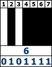 Exemple du Code 6 (Code du Fabricant) Côté gauche Nombre 6