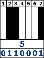 Y a-t'il vraiment le chiffre 666 sur les code-barres?