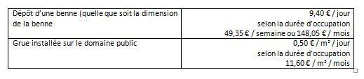 Peltre compte-rendu du Conseil Municipal du 15 décembre 2016