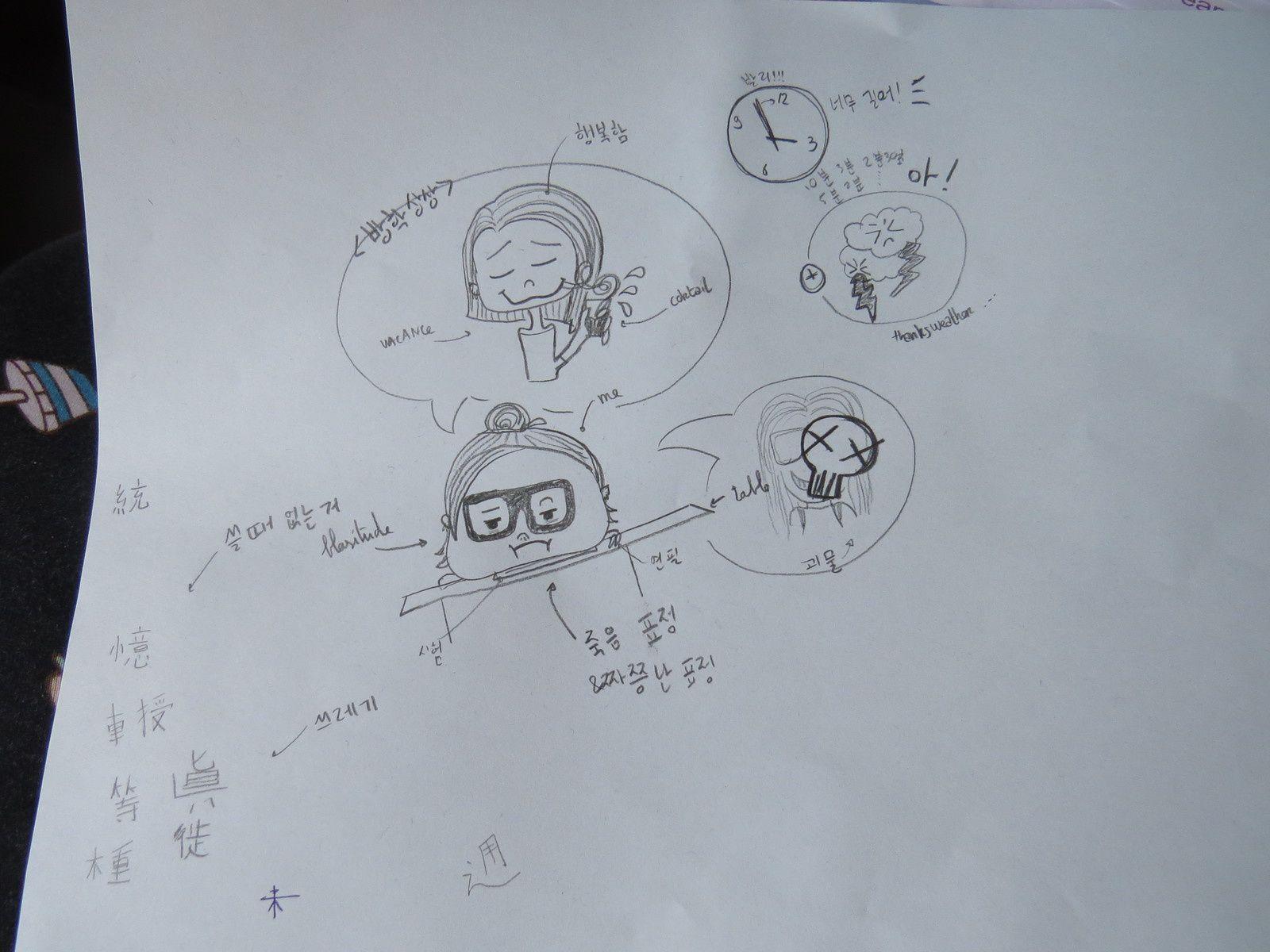 Mon oeuvre (feat. du coréen, du français et de l'anglais bancales (les fautes d'orthographes sont gratuites)