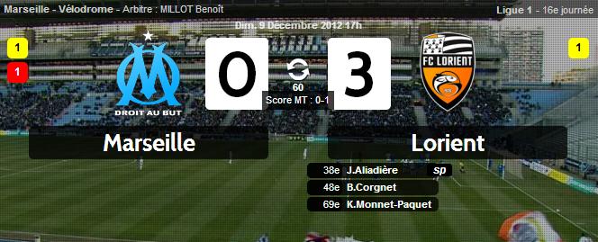 Marseille 0-3 Lorient :  Nouvelle déroute de l'OM au Vélodrome