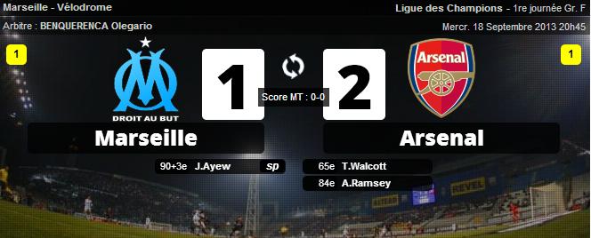 Marseille 1-2 Arsenal : Une cruelle défaite