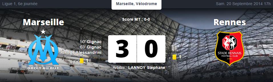 """Marseille 3-0 Rennes : L'OM en mode """"rouleau-compresseur"""" !"""
