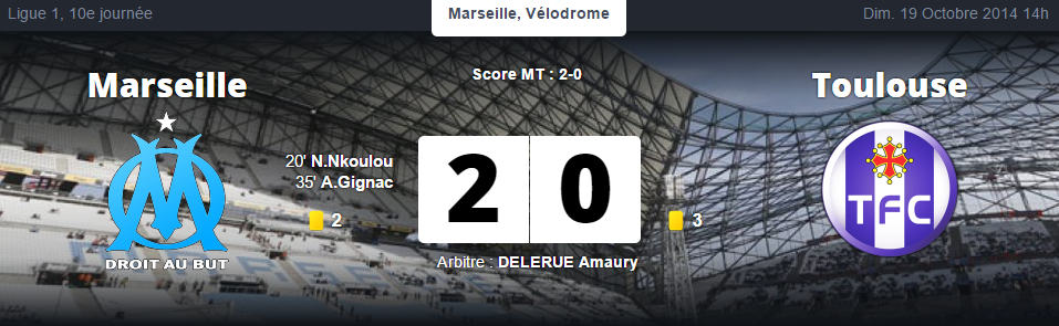Marseille 2-0 Toulouse : L'OM en mode record !