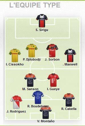 Les notes du match FC Nantes - Evian TG (J9-L1)
