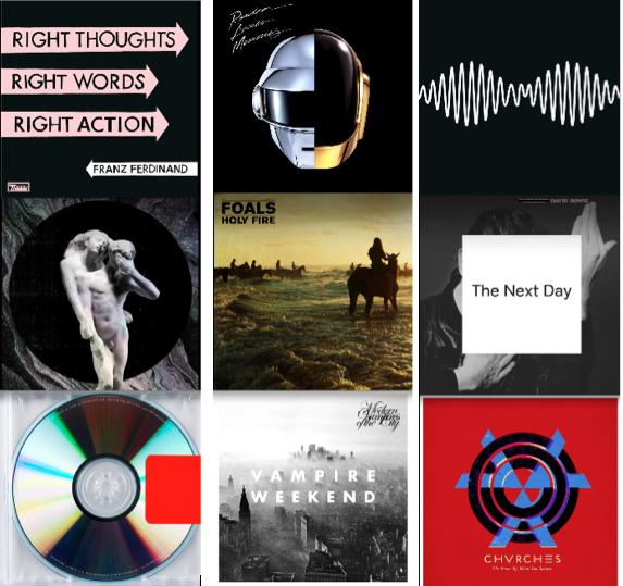 Les best of de la musique en 2013