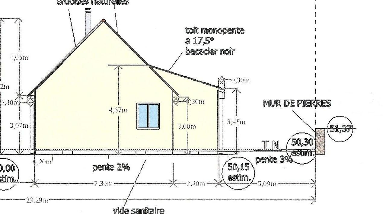 Du permis de construire - Plan en coupe terrain et construction ...