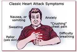 common heart attack symptoms