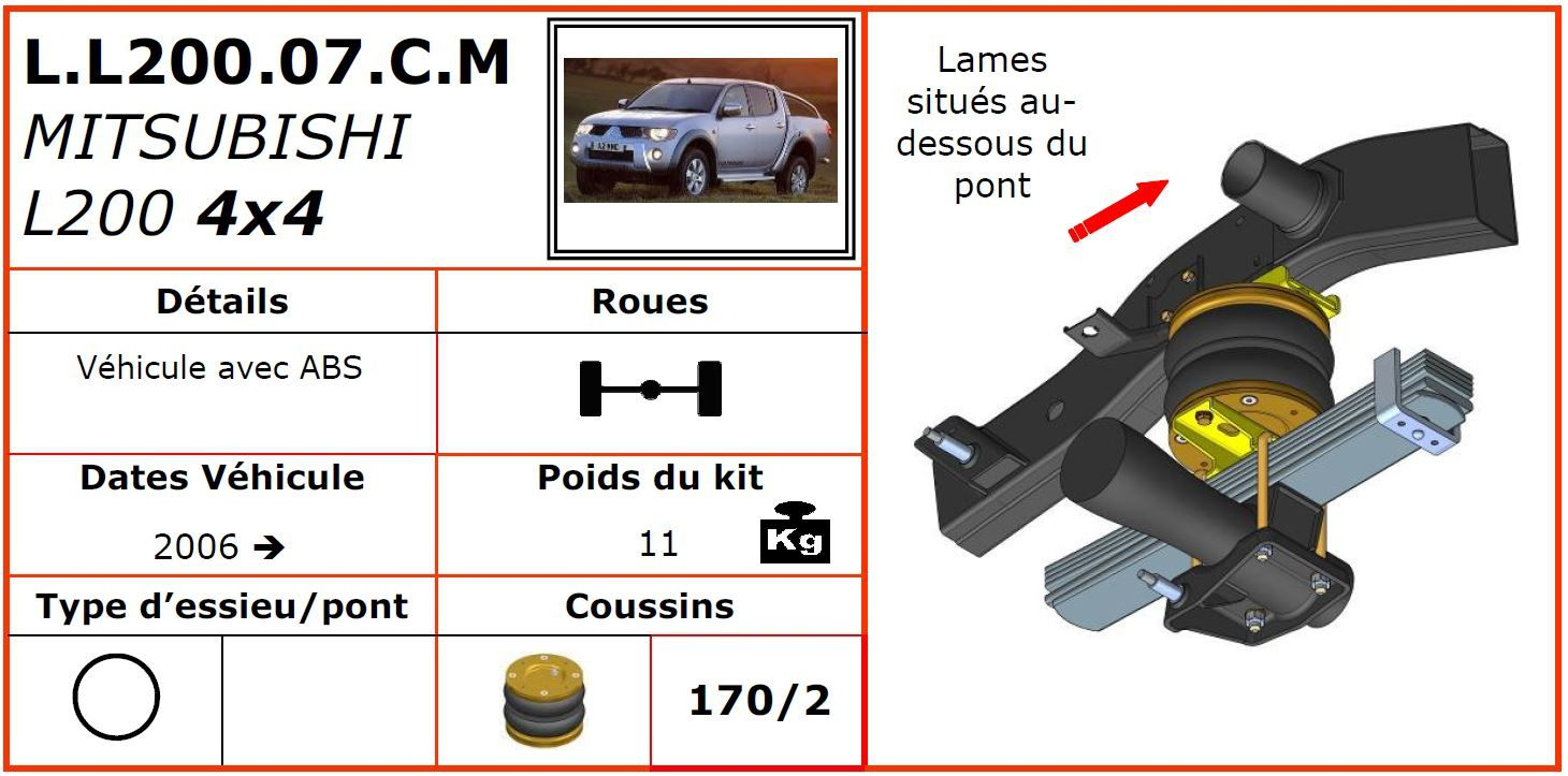 kit de suspension pneumatique DUNLOP distribué par AMI RESEAU : Tel 01.42.77.85.26