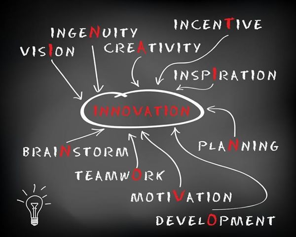 What is INNOVATION MANAGEMENT ?