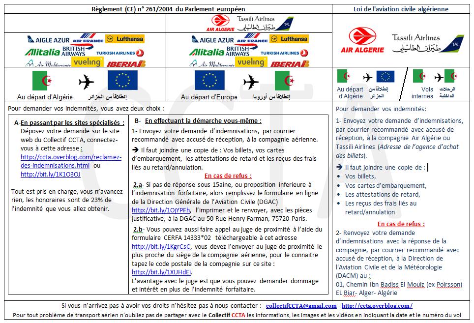 Passagers aériens, voici vos droits et les démarches a suivre pour les indemnités de retard : entre 250 et 600 Euros