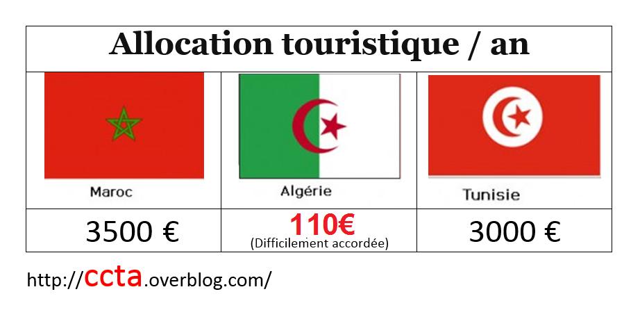 Le collectif CCTA demande aux autorités de revoir la nouvelle loi sur les droits de passagers aériens algériens