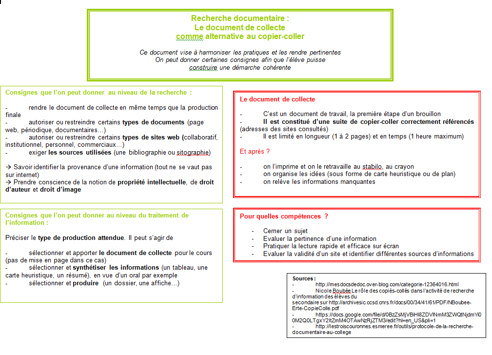 Le document de collecte : une alternative au copier-coller