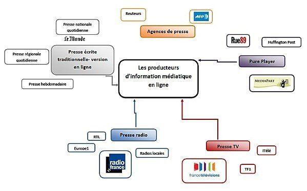 #saviezvousque Twitter permet de développer des compétences dans le cadre de l'EMI ?