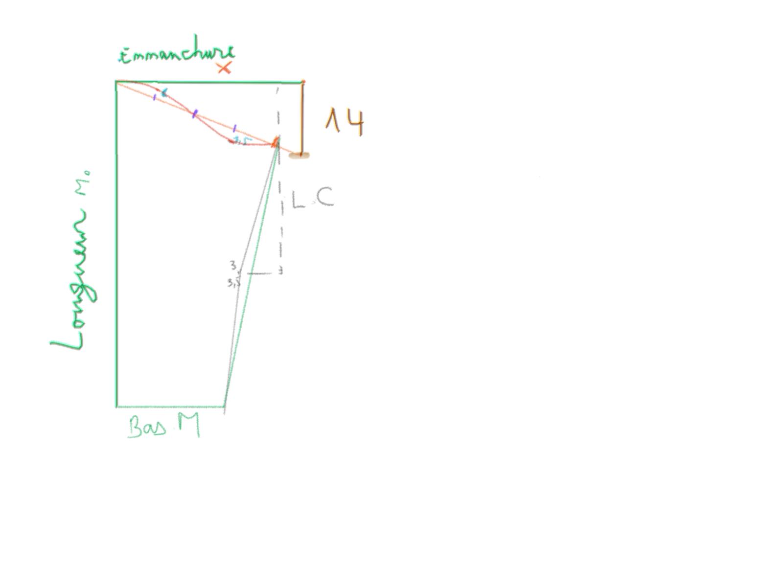 L.C : longueur coude