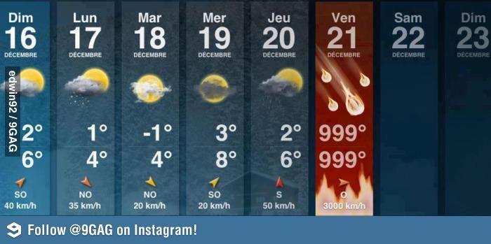 La météo de cette semaine. Bon courage à tous!