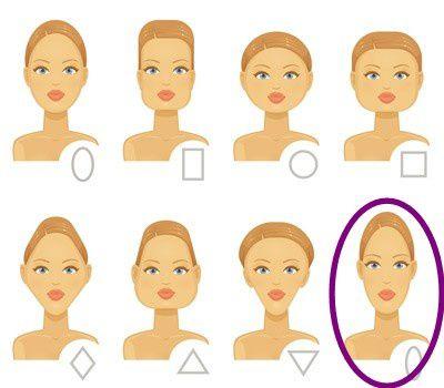 Coupe femme visage long susan thomas blog - Coupe visage allonge ...