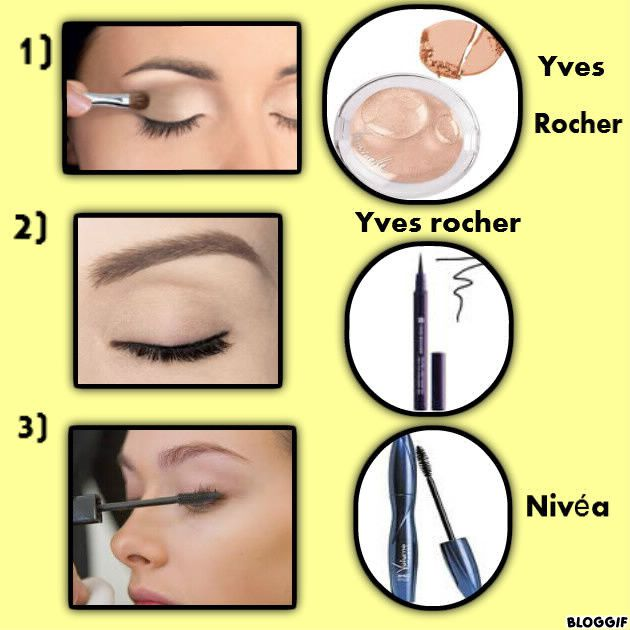 Conseils maquillages