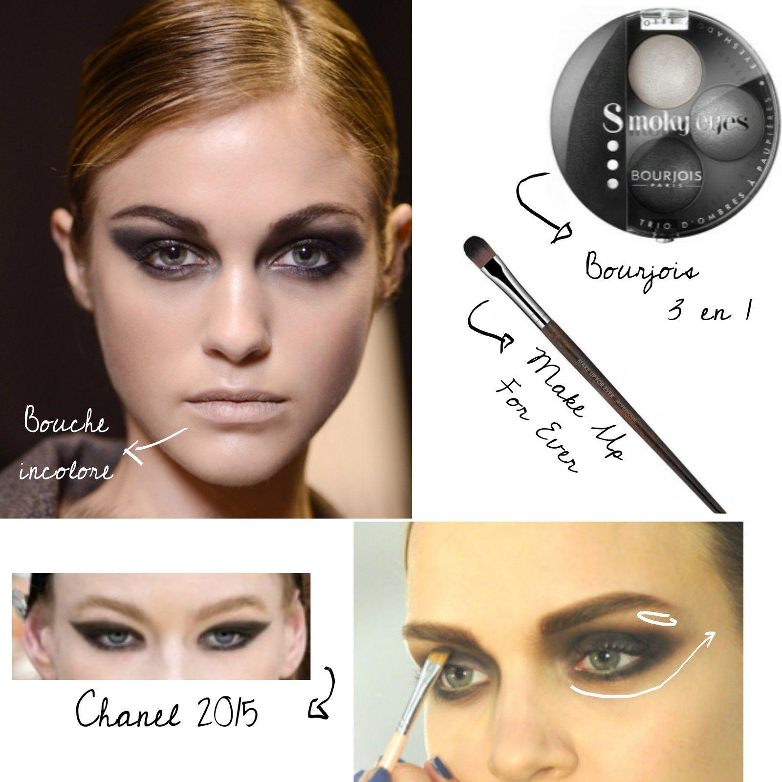 Nos inspirations maquillages pour 2015 #Beauté