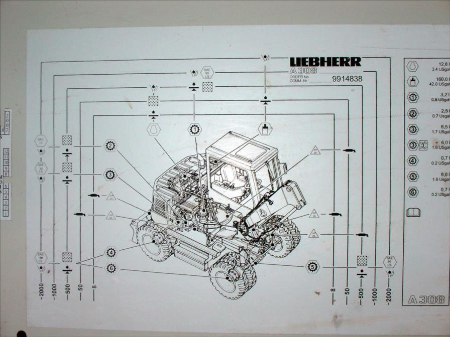 Pelle Pneus Liebherr A308
