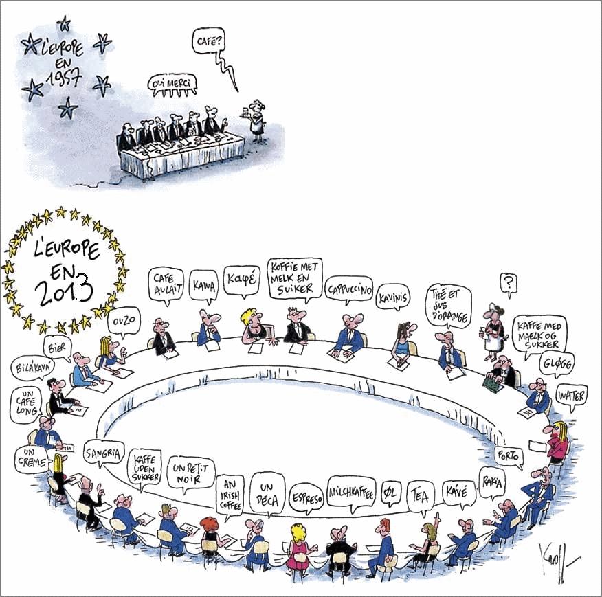 L'Europe en 2013
