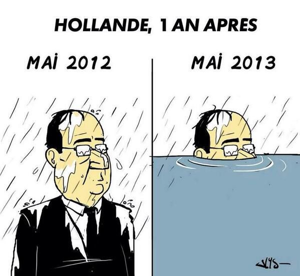 Hollande : 1 an