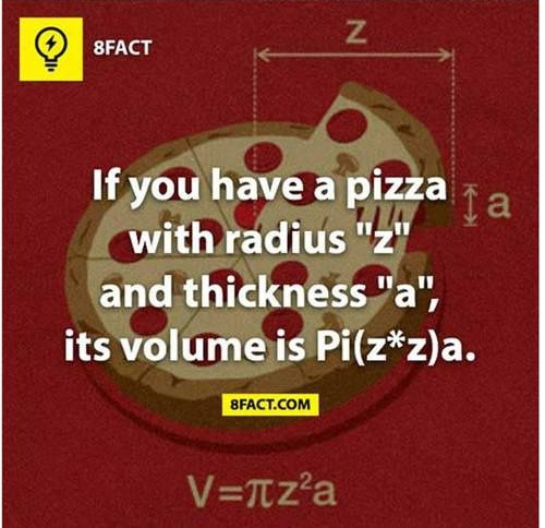 Le volume d'une pizza