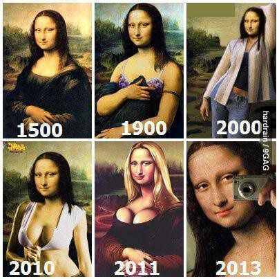 Mona Lisa Time Line