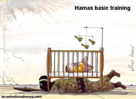 Hamas Basic Training
