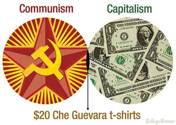 Communisme Capitalisme and ..