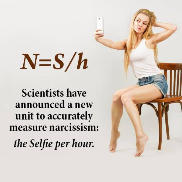 Narcissism unit mesure