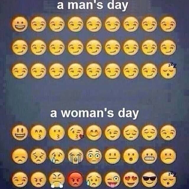 a Man's day vs a Woman's day