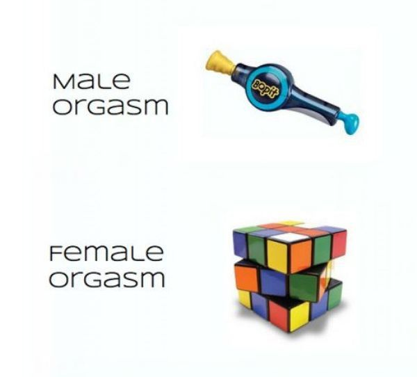 Male Orgasm vs Female Orgasm