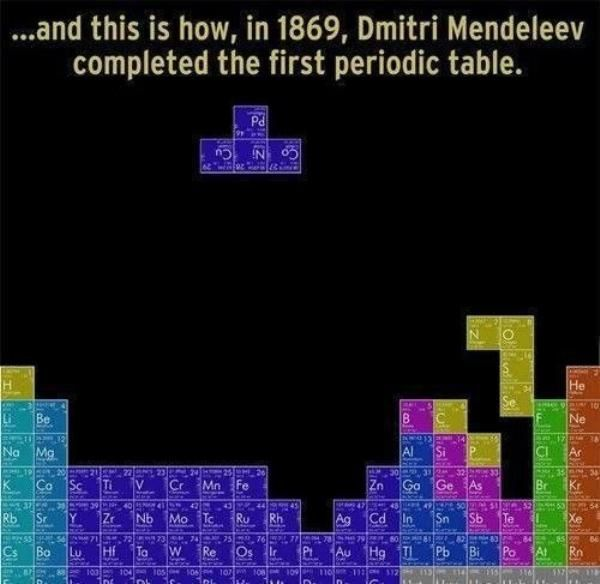 And this is how, in 1869, Dimitri Mendeleev completed the first periodic table.
