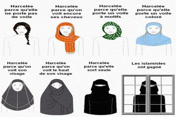 Islamisme Harcelement