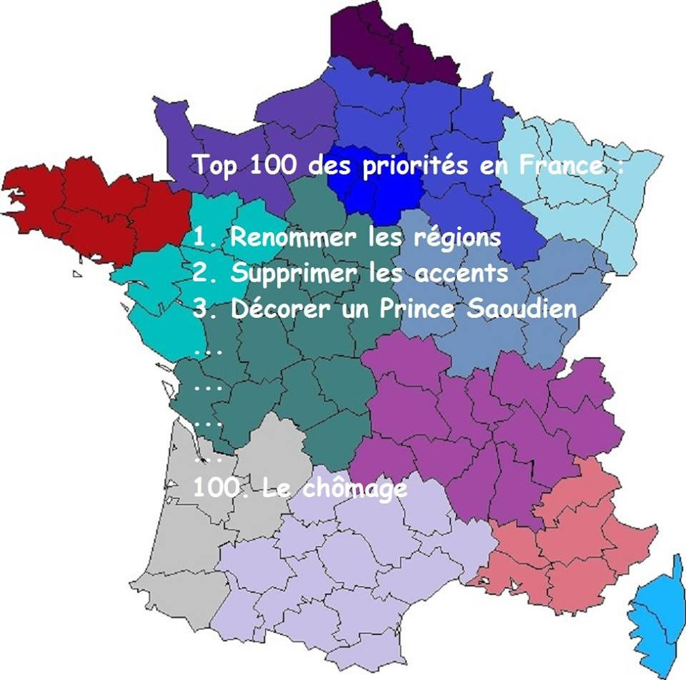 Top 100 des priorités en France
