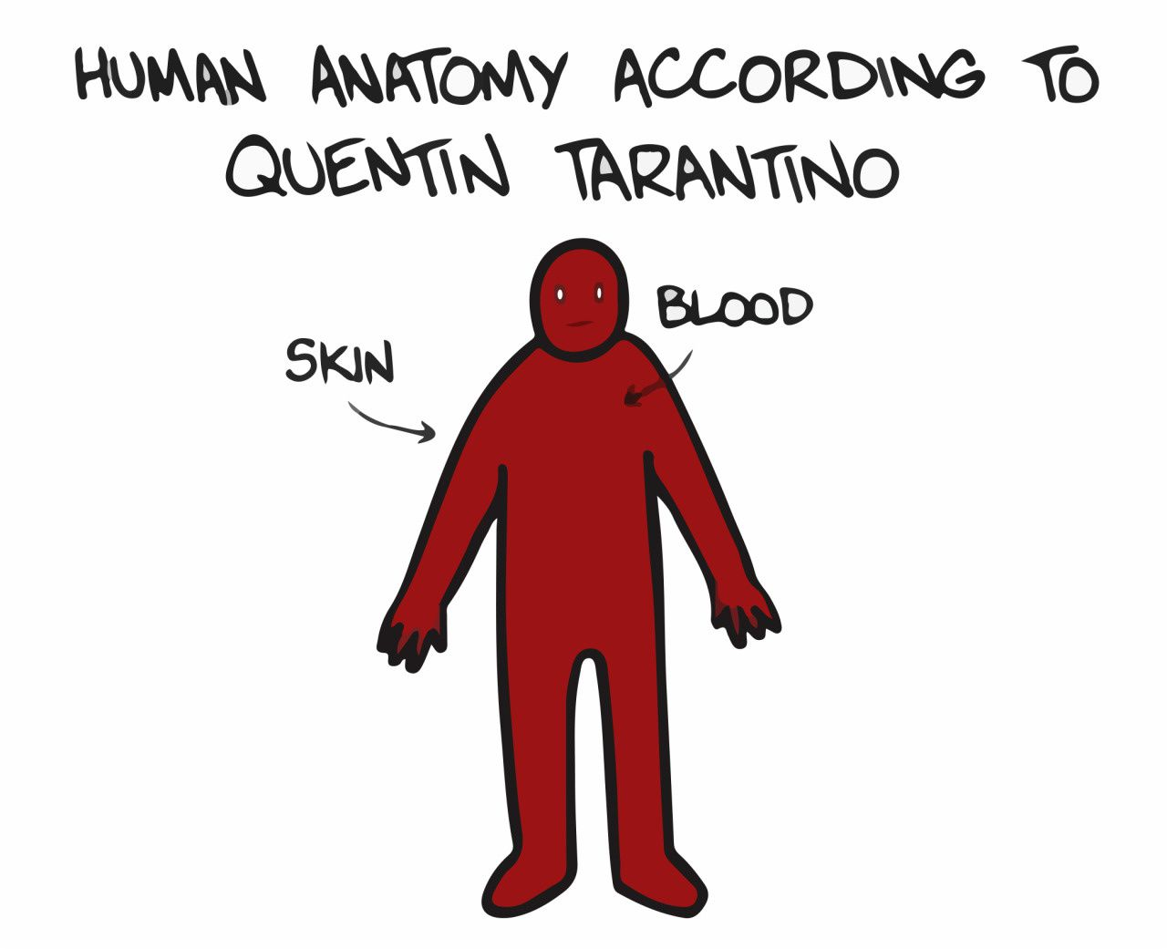 Human anatomy according to Quentin Tarantino
