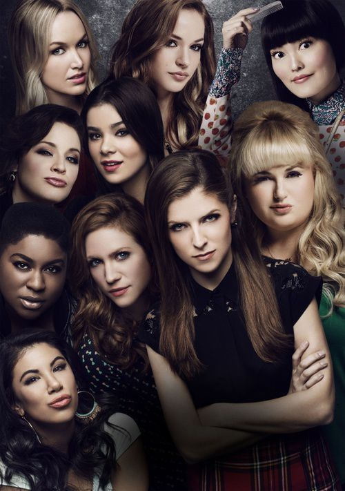 Charaktertest zu 'Pitch Perfect'
