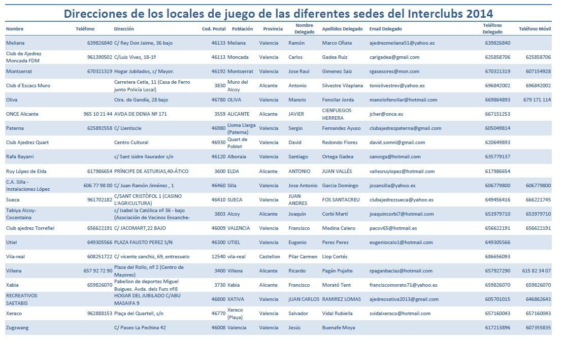 ESPECIAL INTERCLUBS 2014