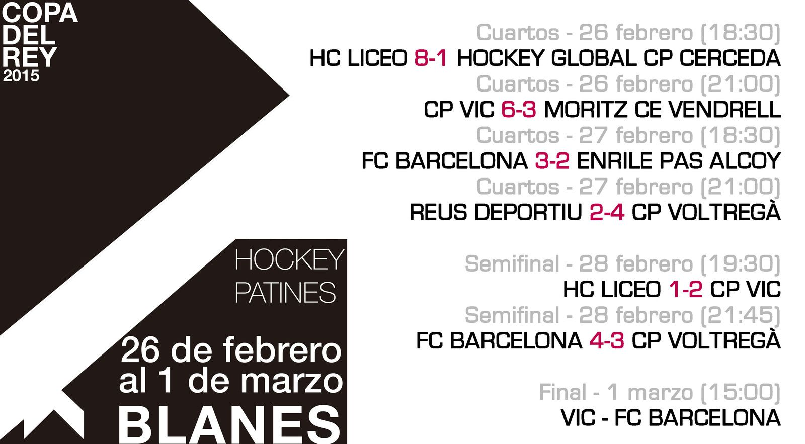 Rink-Hockey : FC BARCELONA - CP Vic 1-2 (0-1). Coupe du Roi. Finale.