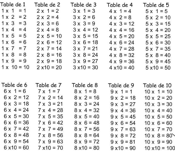 table de multiplication 1 a 12