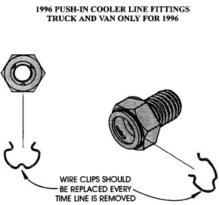 THM 4L60-E - Push-In Cooler Line Fittings